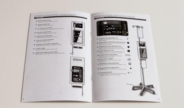 Pathway-Manual